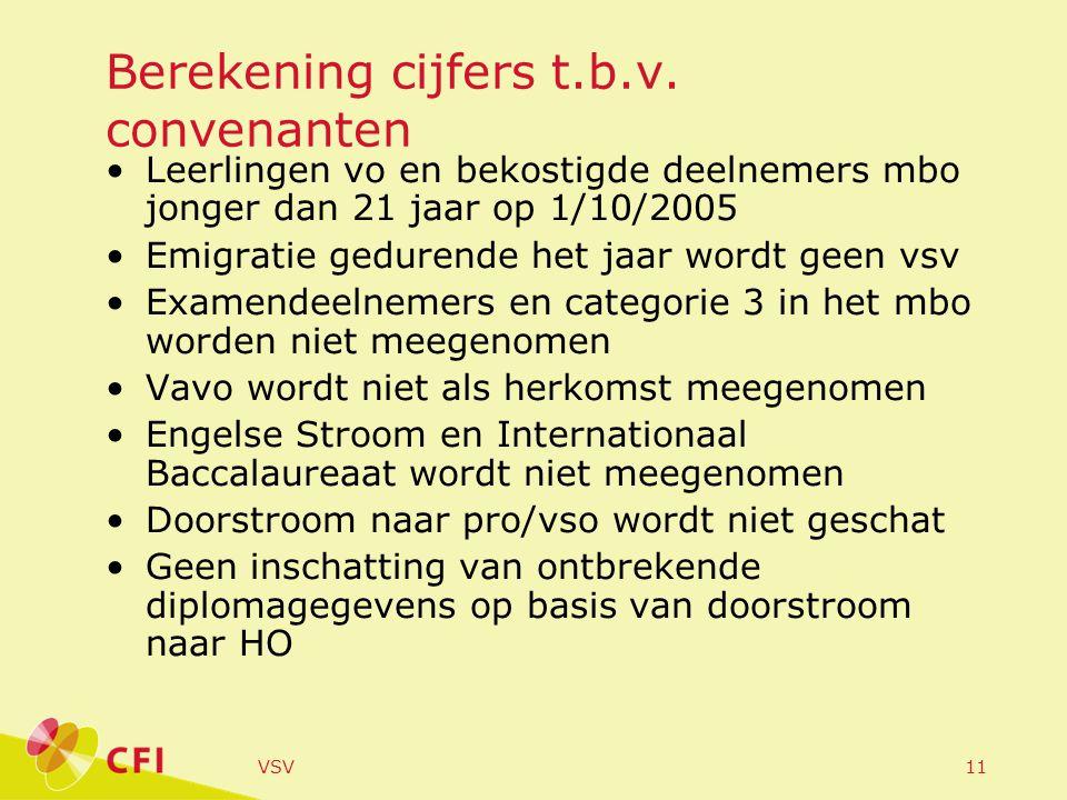 VSV11 Berekening cijfers t.b.v.