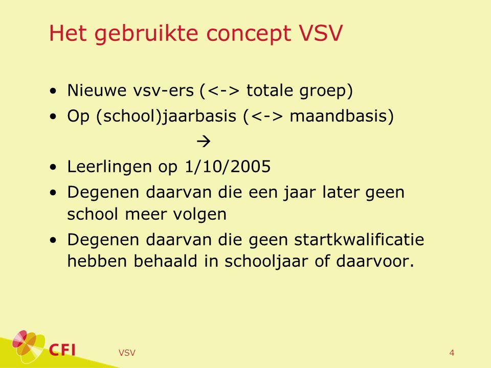 VSV4 Het gebruikte concept VSV Nieuwe vsv-ers ( totale groep) Op (school)jaarbasis ( maandbasis)  Leerlingen op 1/10/2005 Degenen daarvan die een jaar later geen school meer volgen Degenen daarvan die geen startkwalificatie hebben behaald in schooljaar of daarvoor.