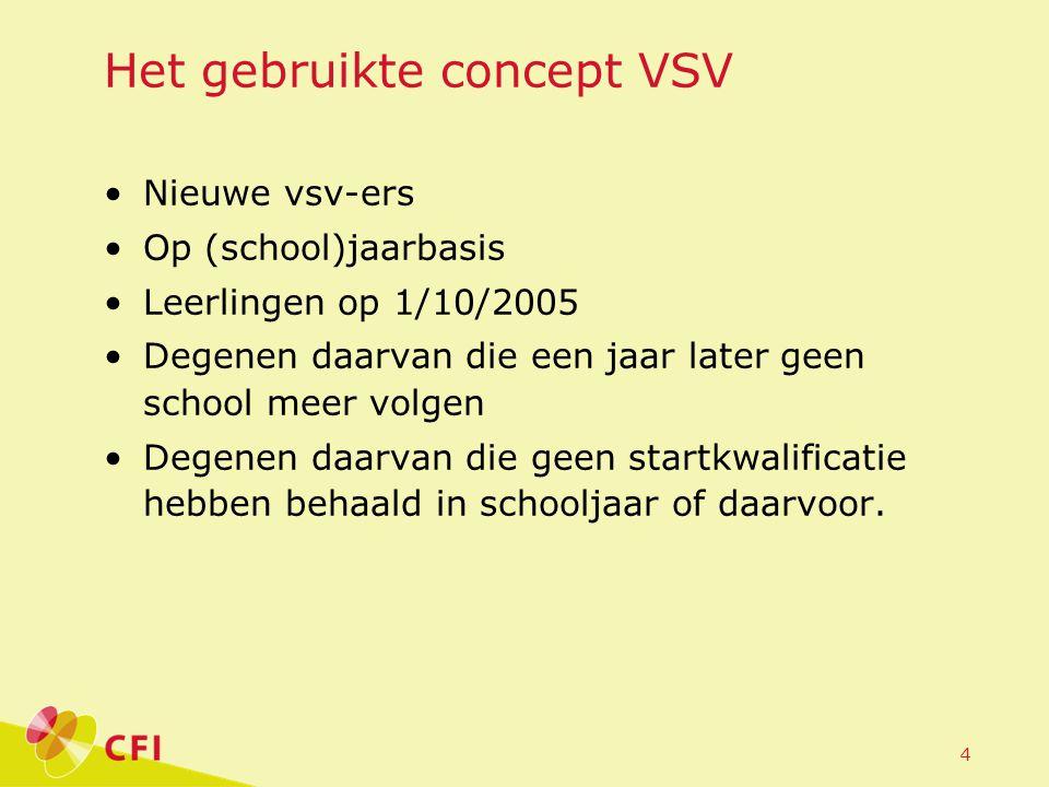 4 Het gebruikte concept VSV Nieuwe vsv-ers Op (school)jaarbasis Leerlingen op 1/10/2005 Degenen daarvan die een jaar later geen school meer volgen Degenen daarvan die geen startkwalificatie hebben behaald in schooljaar of daarvoor.