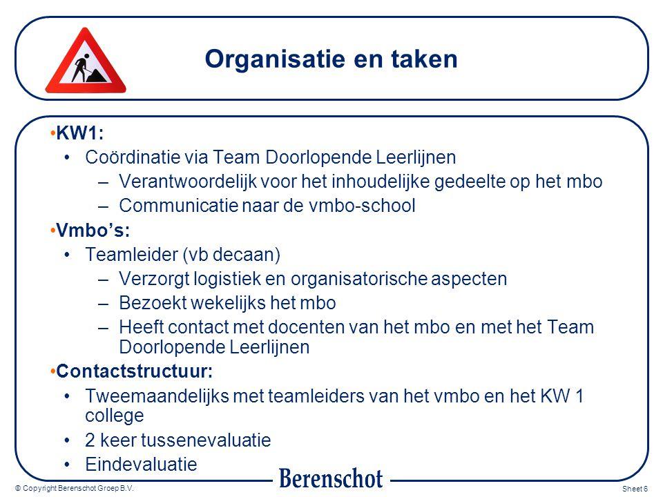 © Copyright Berenschot Groep B.V. Sheet 6 Organisatie en taken KW1: Coördinatie via Team Doorlopende Leerlijnen –Verantwoordelijk voor het inhoudelijk