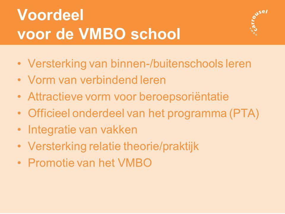 Voordeel voor de VMBO school Versterking van binnen-/buitenschools leren Vorm van verbindend leren Attractieve vorm voor beroepsoriëntatie Officieel onderdeel van het programma (PTA) Integratie van vakken Versterking relatie theorie/praktijk Promotie van het VMBO