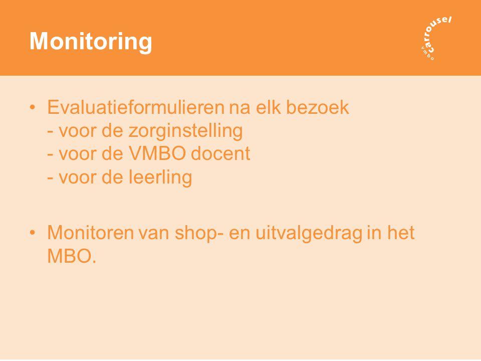 Monitoring Evaluatieformulieren na elk bezoek - voor de zorginstelling - voor de VMBO docent - voor de leerling Monitoren van shop- en uitvalgedrag in het MBO.
