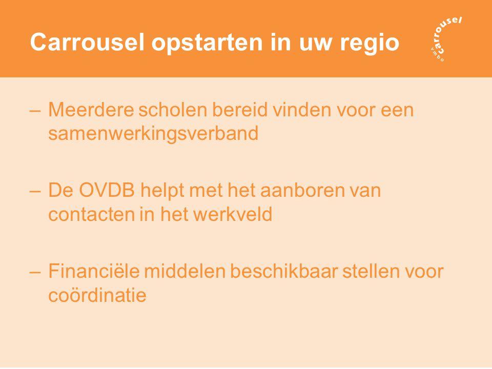 Carrousel opstarten in uw regio –Meerdere scholen bereid vinden voor een samenwerkingsverband –De OVDB helpt met het aanboren van contacten in het werkveld –Financiële middelen beschikbaar stellen voor coördinatie