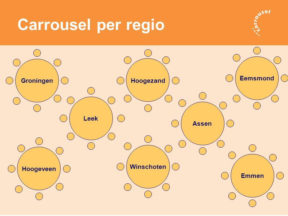 Carrousel per regio HoogeveenLeekGroningenHoogezandWinschotenAssenEemsmondEmmen