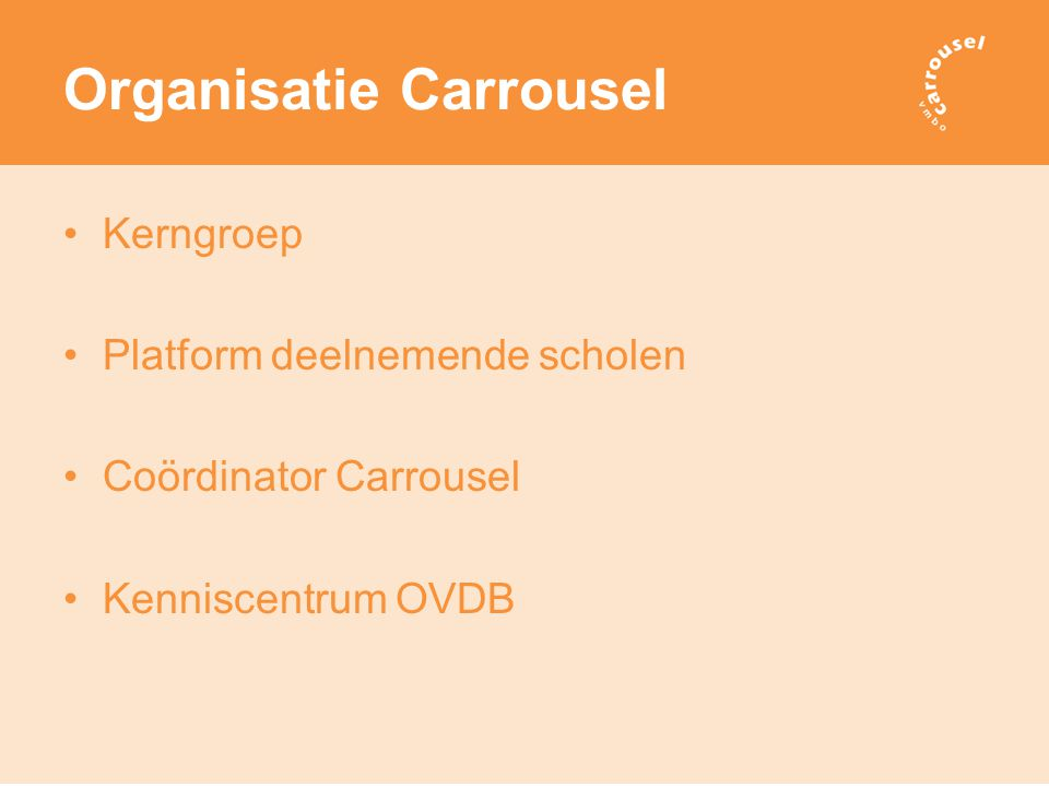 Organisatie Carrousel Kerngroep Platform deelnemende scholen Coördinator Carrousel Kenniscentrum OVDB