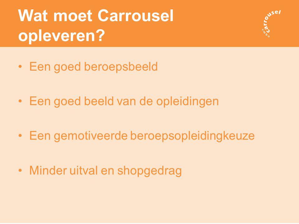 Wat moet Carrousel opleveren.