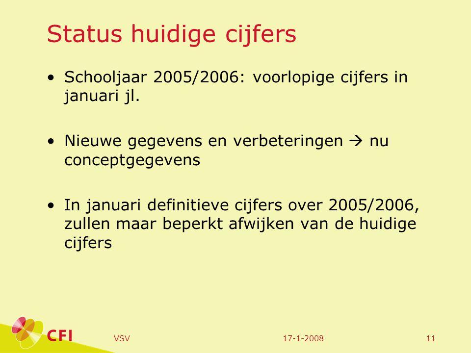 17-1-2008VSV11 Status huidige cijfers Schooljaar 2005/2006: voorlopige cijfers in januari jl. Nieuwe gegevens en verbeteringen  nu conceptgegevens In