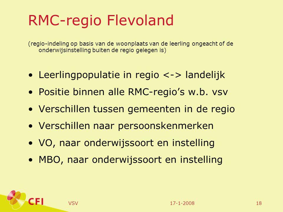 17-1-2008VSV18 RMC-regio Flevoland (regio-indeling op basis van de woonplaats van de leerling ongeacht of de onderwijsinstelling buiten de regio gelegen is) Leerlingpopulatie in regio landelijk Positie binnen alle RMC-regio's w.b.