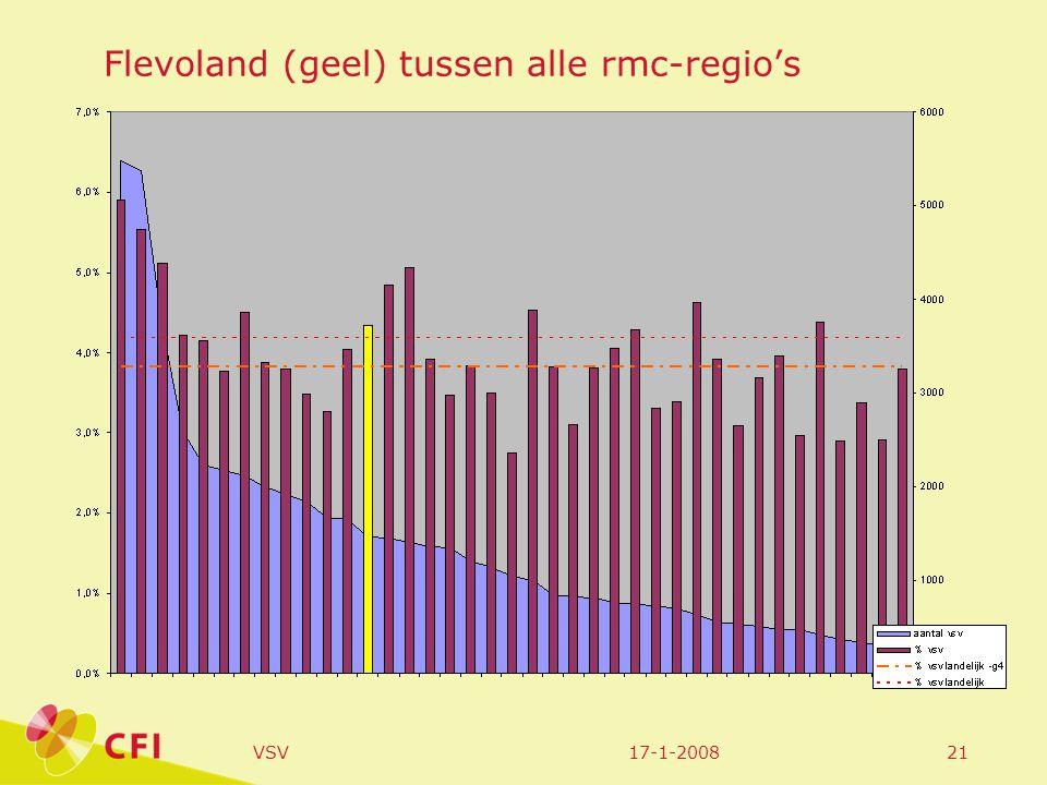 17-1-2008VSV21 Flevoland (geel) tussen alle rmc-regio's