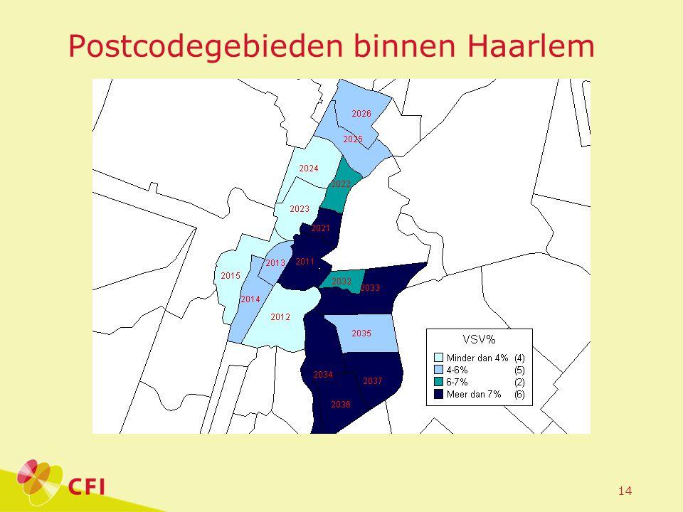 14 Postcodegebieden binnen Haarlem
