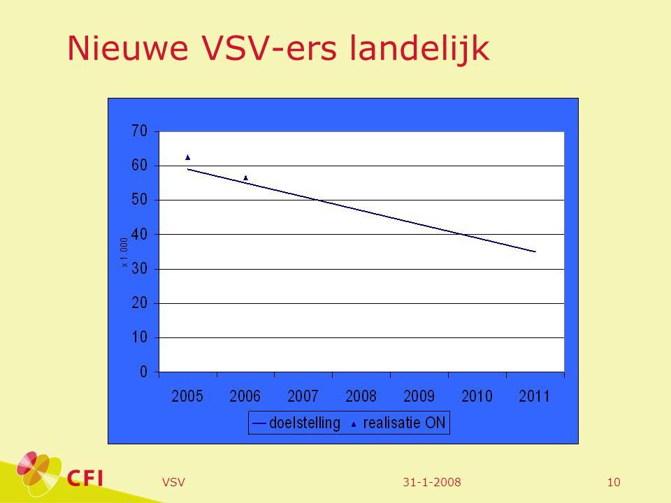 31-1-2008VSV10 Nieuwe VSV-ers landelijk