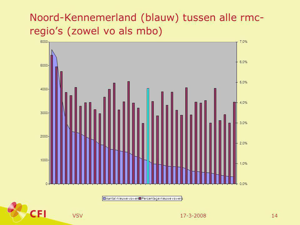 17-3-2008VSV14 Noord-Kennemerland (blauw) tussen alle rmc- regio's (zowel vo als mbo)