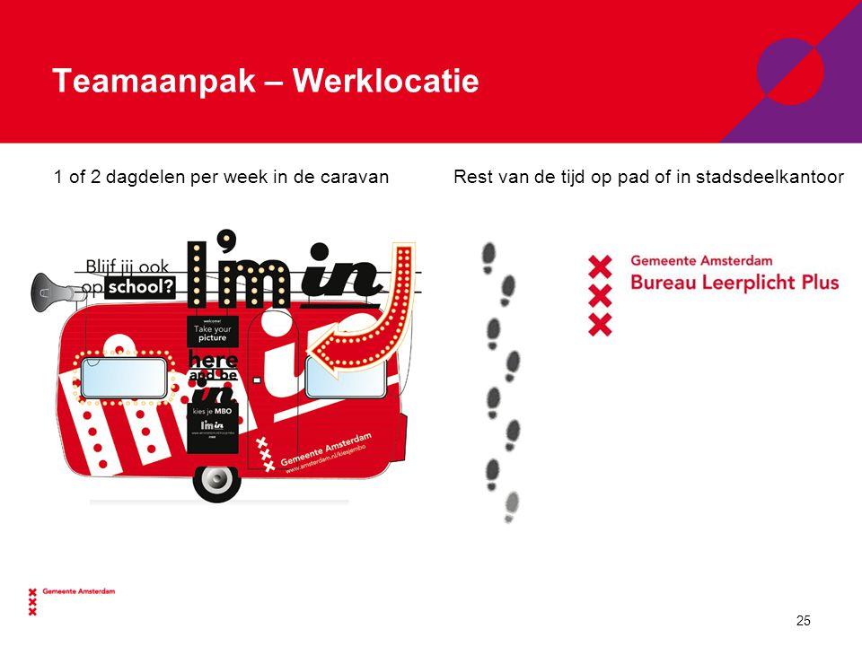 Teamaanpak – Werklocatie 1 of 2 dagdelen per week in de caravanRest van de tijd op pad of in stadsdeelkantoor 25