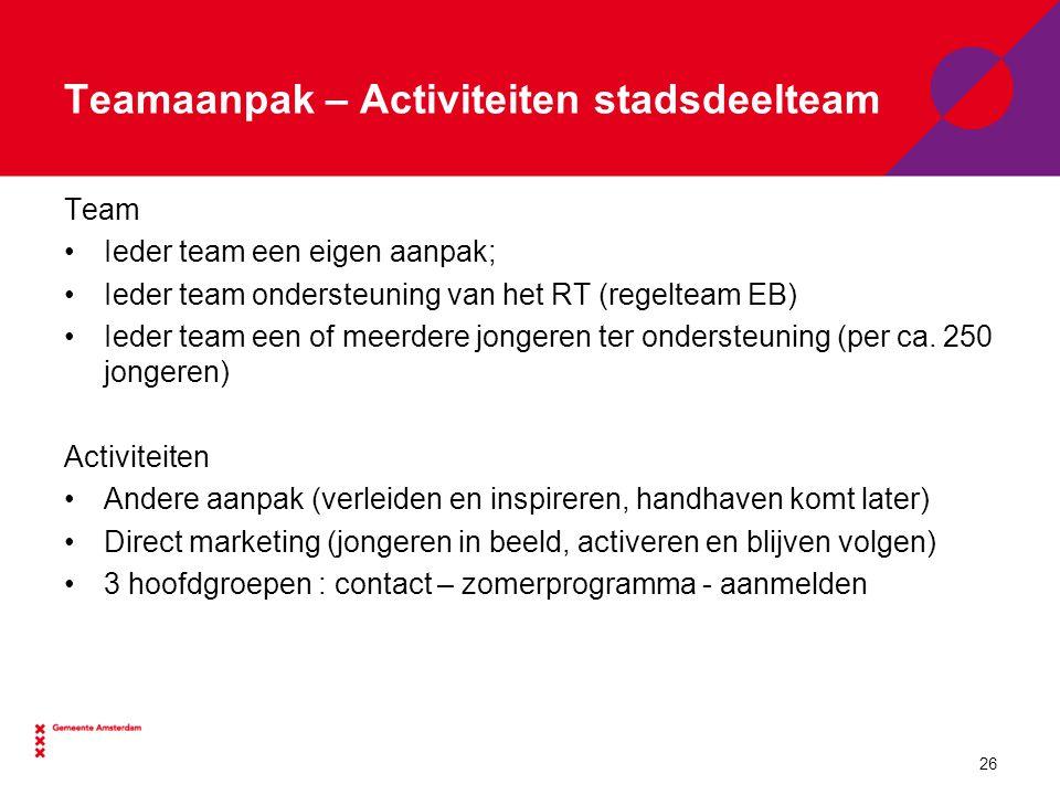 Teamaanpak – Activiteiten stadsdeelteam Team Ieder team een eigen aanpak; Ieder team ondersteuning van het RT (regelteam EB) Ieder team een of meerdere jongeren ter ondersteuning (per ca.