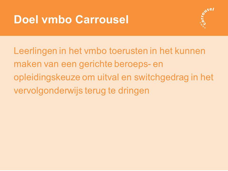 Waarom Carrousel .