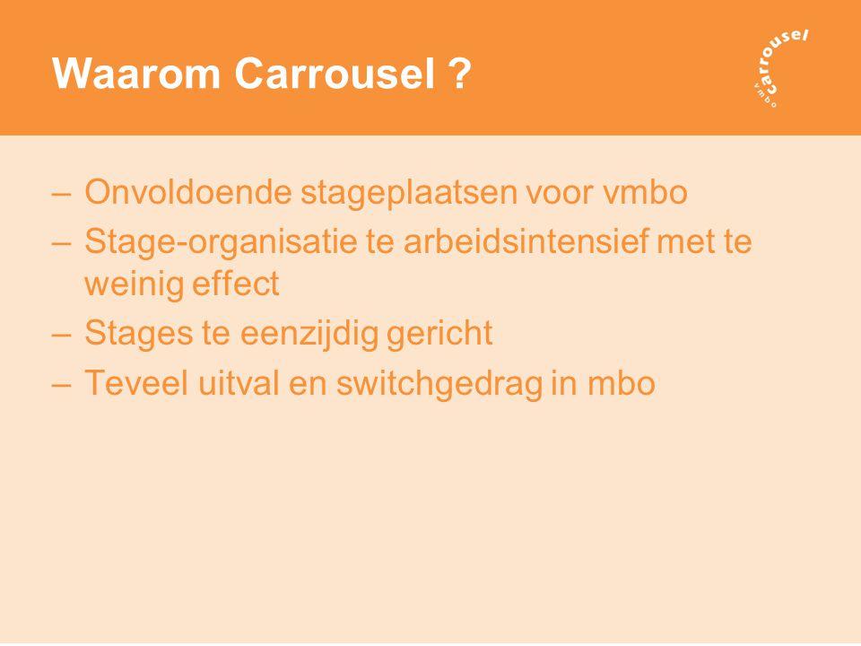 In de praktijk Winschoten Veendam Winschoten Hoogeveen Winschoten Hoogezand Winschoten Groningen Winschoten Appingedam Winschoten Assen Winschoten Leek Winschoten Emmen