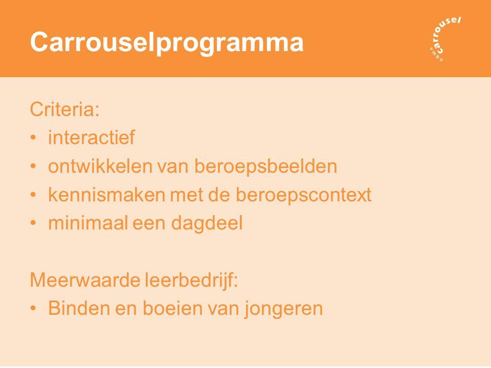 Carrouselprogramma Criteria: interactief ontwikkelen van beroepsbeelden kennismaken met de beroepscontext minimaal een dagdeel Meerwaarde leerbedrijf: Binden en boeien van jongeren
