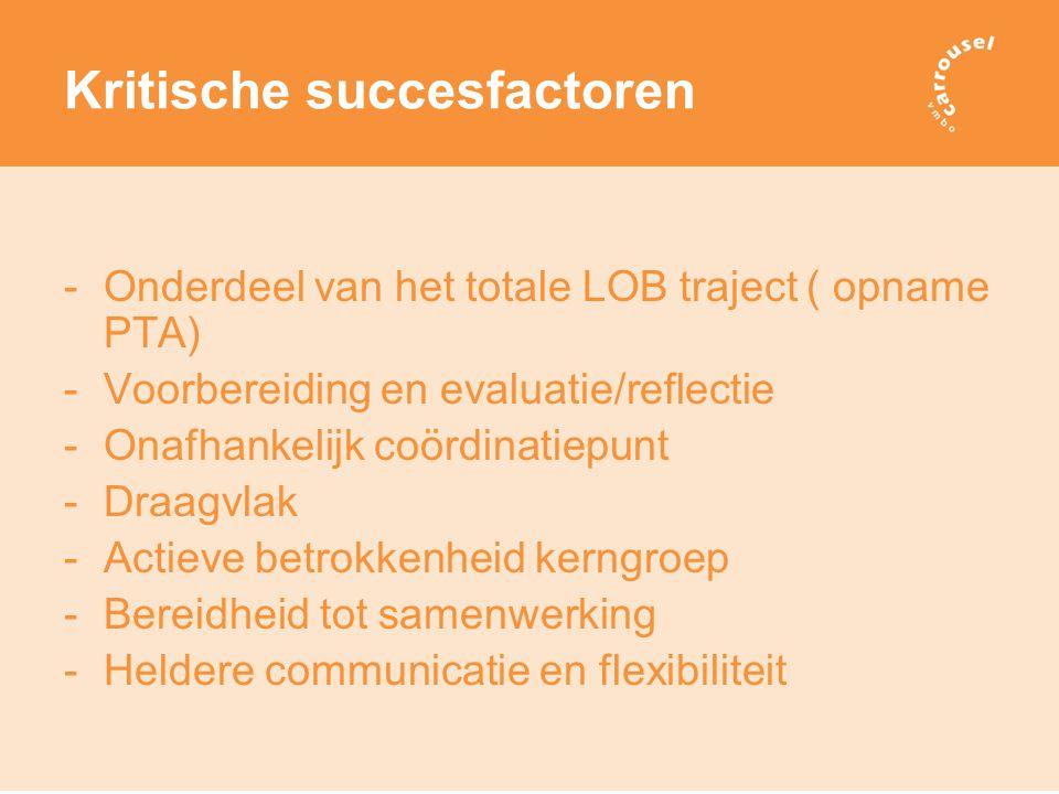 Kritische succesfactoren -Onderdeel van het totale LOB traject ( opname PTA) -Voorbereiding en evaluatie/reflectie -Onafhankelijk coördinatiepunt -Draagvlak -Actieve betrokkenheid kerngroep -Bereidheid tot samenwerking -Heldere communicatie en flexibiliteit