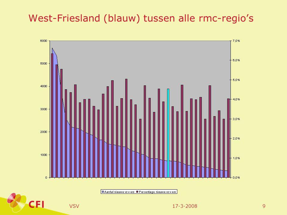 17-3-2008VSV9 West-Friesland (blauw) tussen alle rmc-regio's