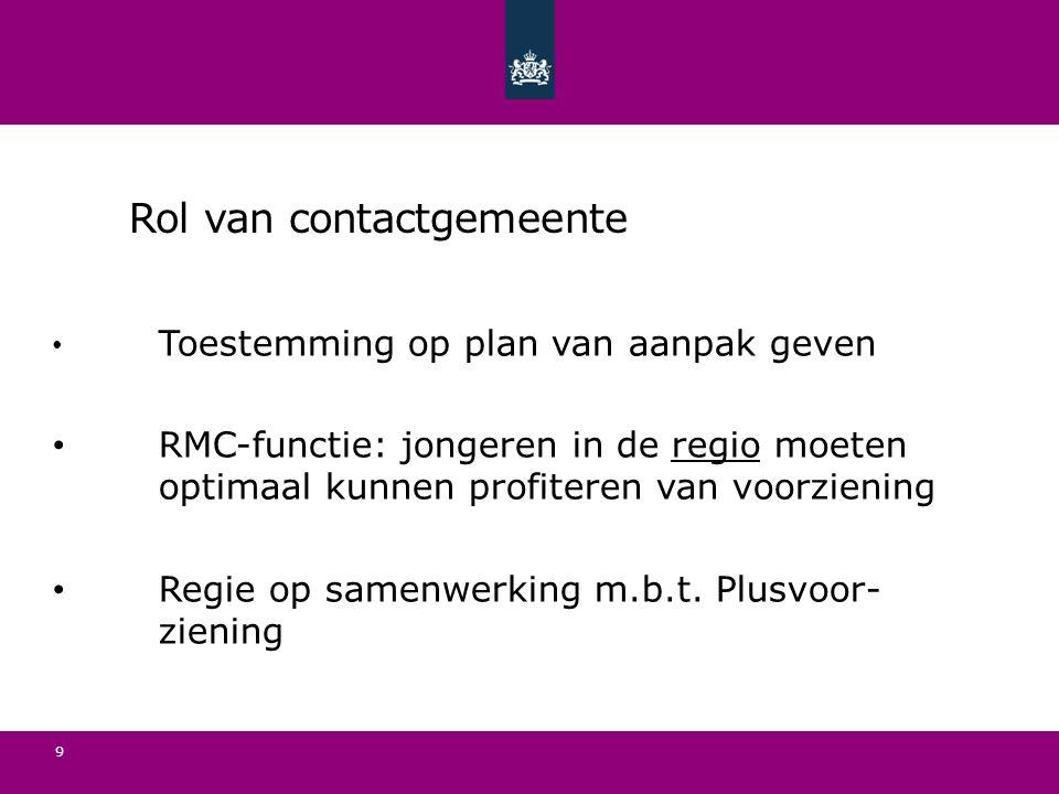 Rol van contactgemeente Toestemming op plan van aanpak geven RMC-functie: jongeren in de regio moeten optimaal kunnen profiteren van voorziening Regie op samenwerking m.b.t.