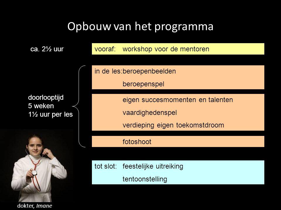 Workshop voor mentoren introductie op project oefenen werkvormen doorleven: wat was/is jouw droomberoep? Modeontwerpster (mentor)