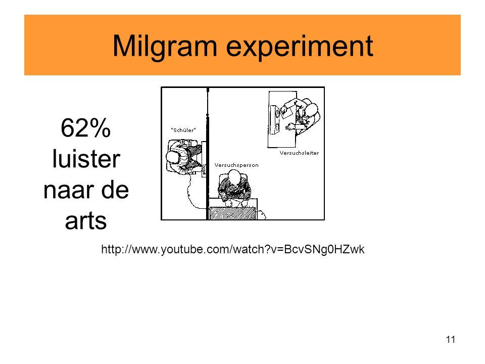 11 Milgram experiment 62% luister naar de arts http://www.youtube.com/watch?v=BcvSNg0HZwk
