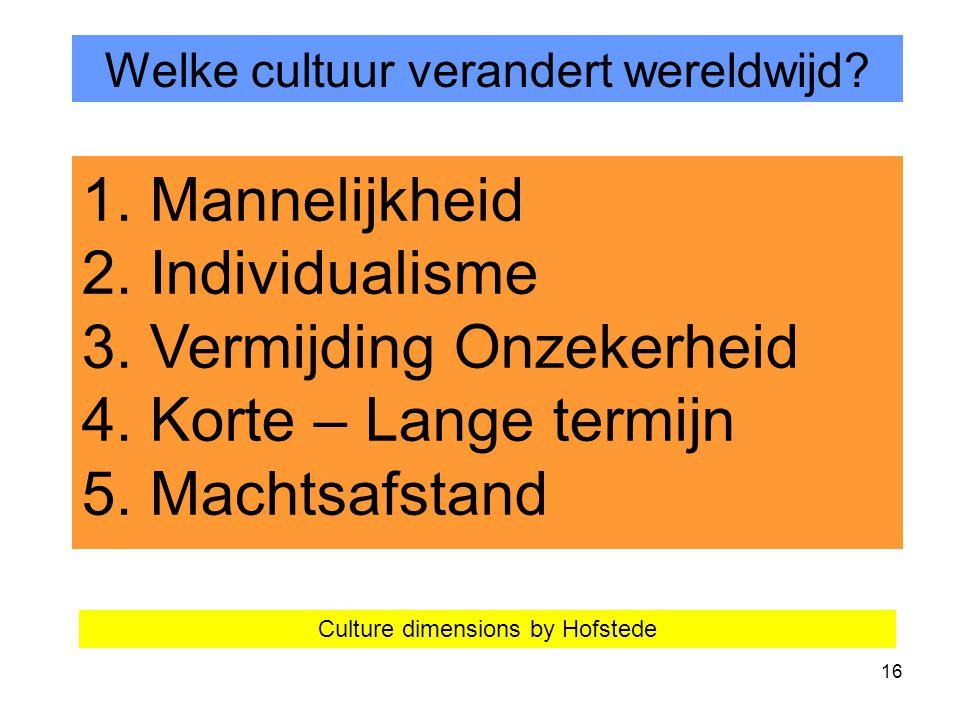 16 Welke cultuur verandert wereldwijd? Culture dimensions by Hofstede 1. Mannelijkheid 2. Individualisme 3. Vermijding Onzekerheid 4. Korte – Lange te