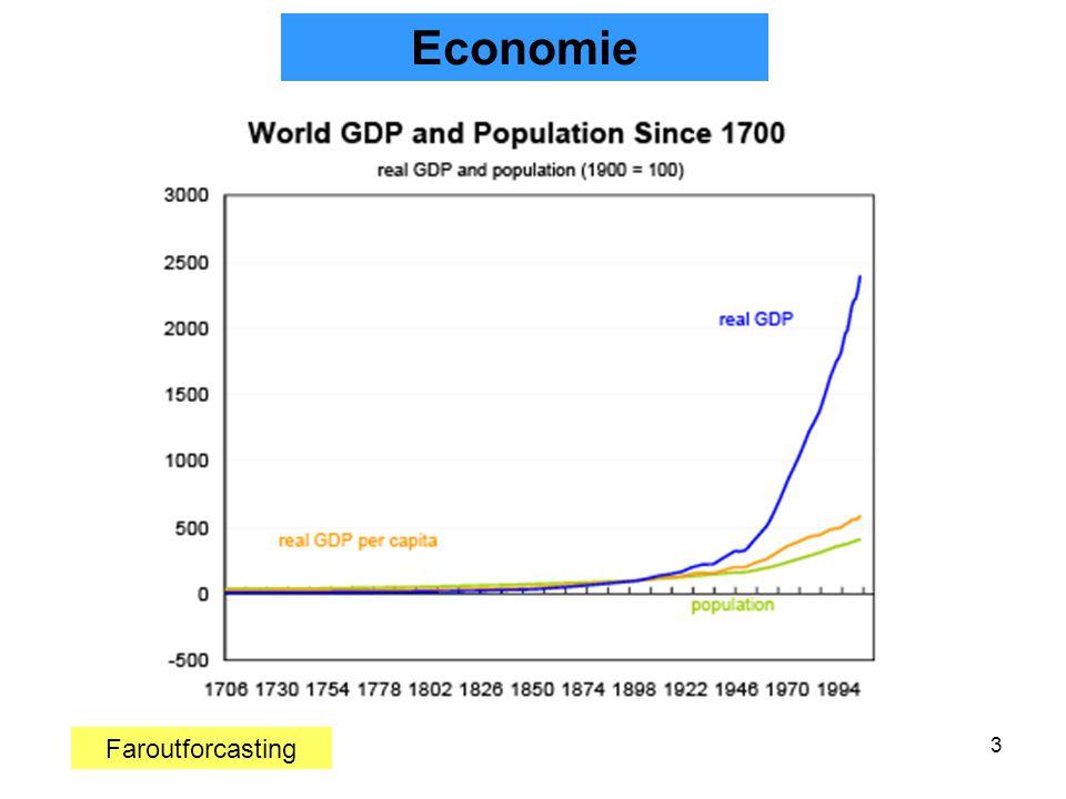 3 Faroutforcasting Economie