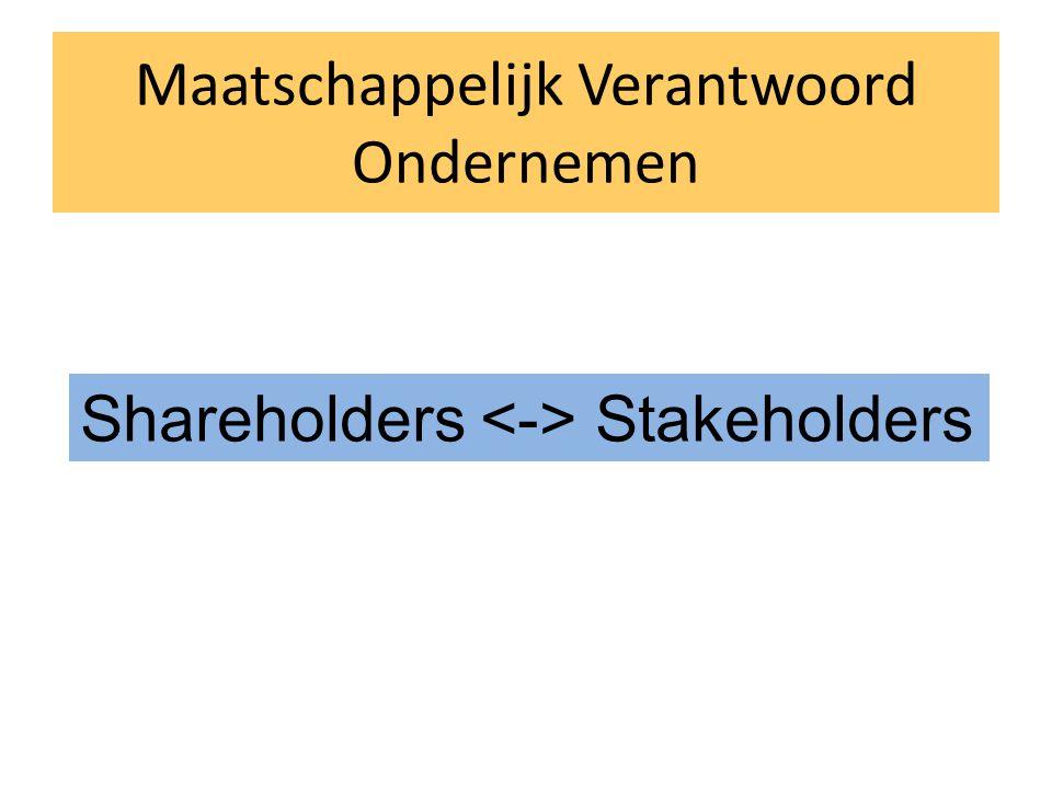 Maatschappelijk Verantwoord Ondernemen Shareholders Stakeholders