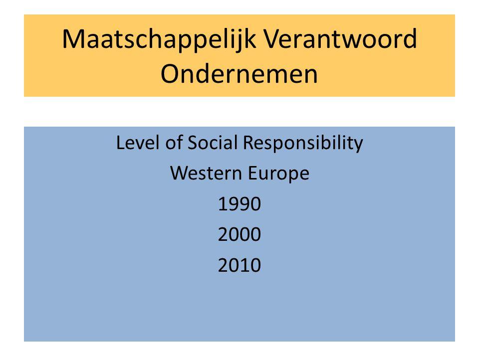 Maatschappelijk Verantwoord Ondernemen Level of Social Responsibility Western Europe 1990 2000 2010
