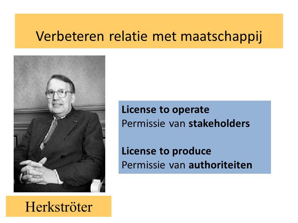 Verbeteren relatie met maatschappij Herkströter License to operate Permissie van stakeholders License to produce Permissie van authoriteiten