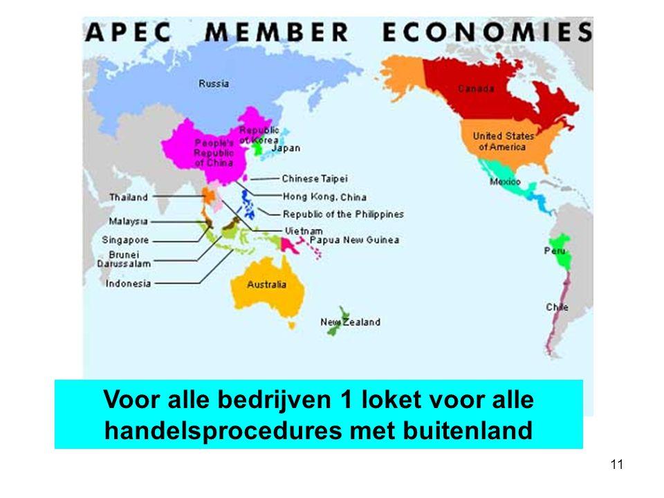 11 Voor alle bedrijven 1 loket voor alle handelsprocedures met buitenland