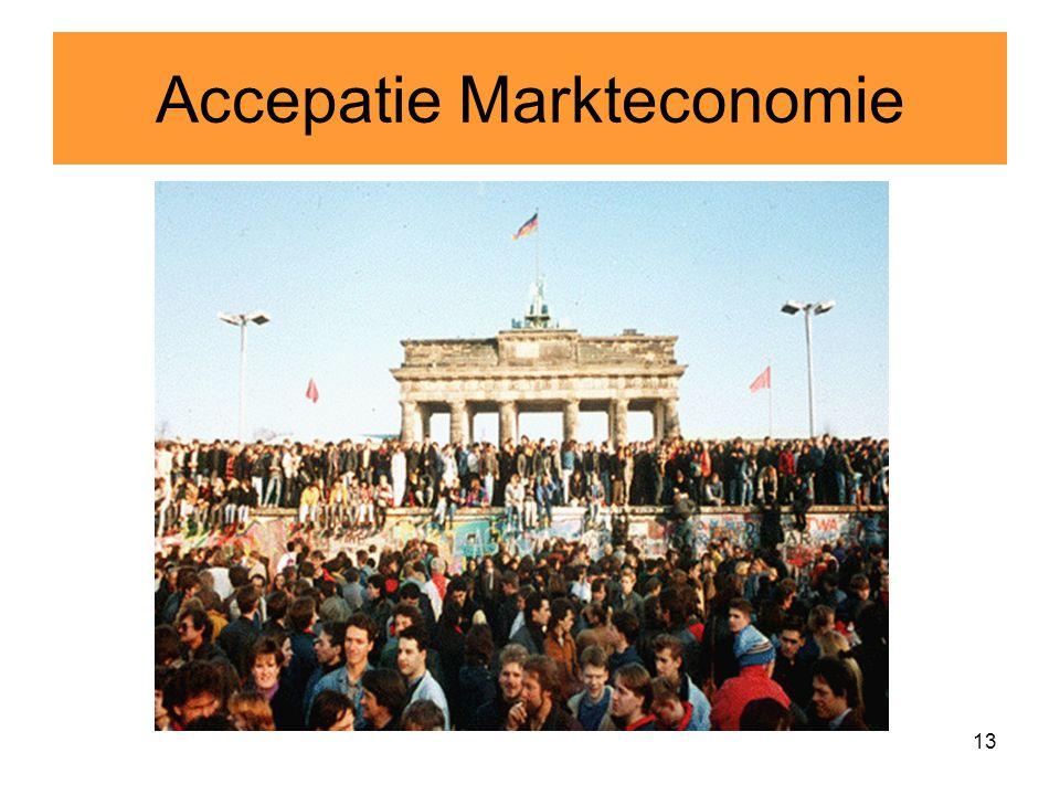 13 Accepatie Markteconomie