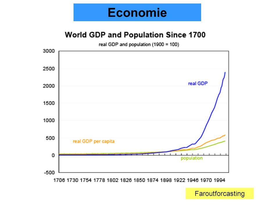 16 Faroutforcasting Economie