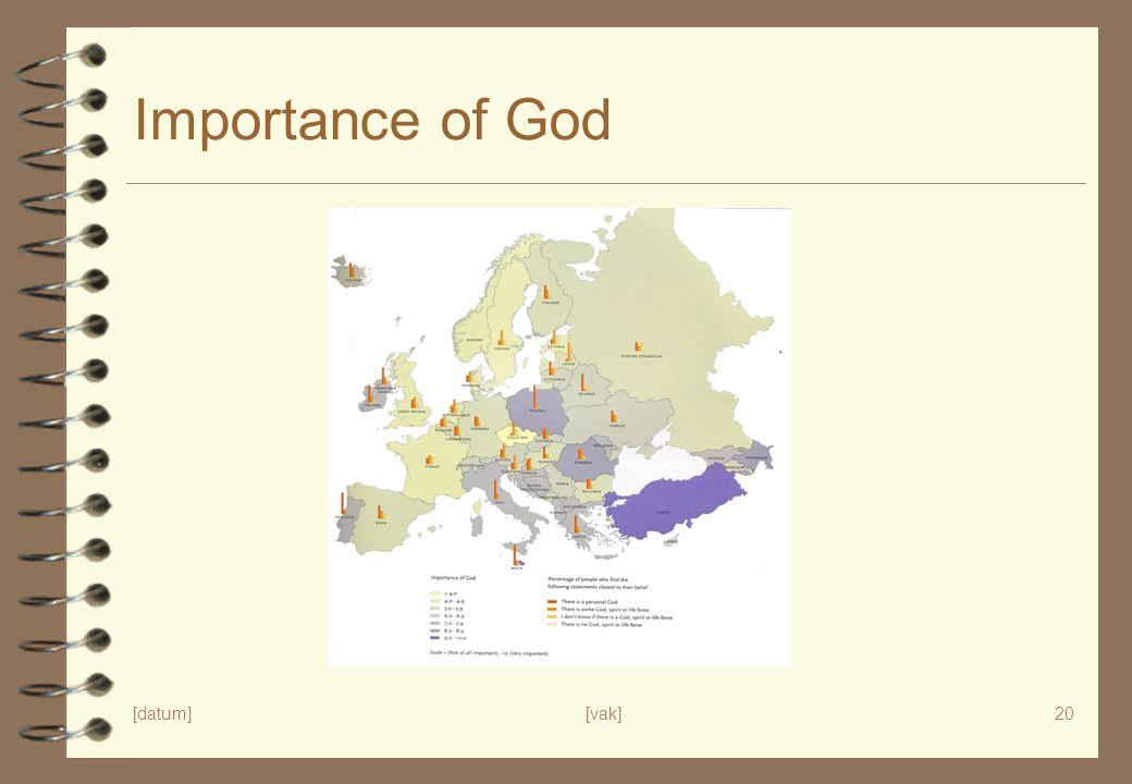 [datum][vak]20 Importance of God