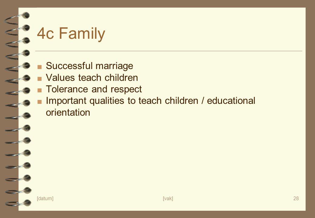 [datum][vak]28 4c Family ■ Successful marriage ■ Values teach children ■ Tolerance and respect ■ Important qualities to teach children / educational o