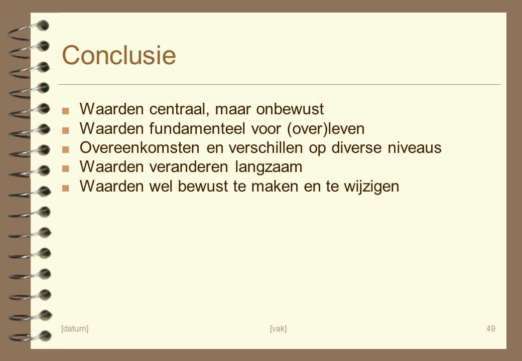 [datum][vak]49 Conclusie ■ Waarden centraal, maar onbewust ■ Waarden fundamenteel voor (over)leven ■ Overeenkomsten en verschillen op diverse niveaus