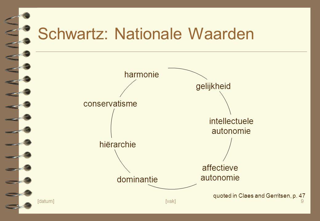 [datum][vak]9 Schwartz: Nationale Waarden harmonie conservatisme hiërarchie dominantie gelijkheid intellectuele autonomie affectieve autonomie quoted