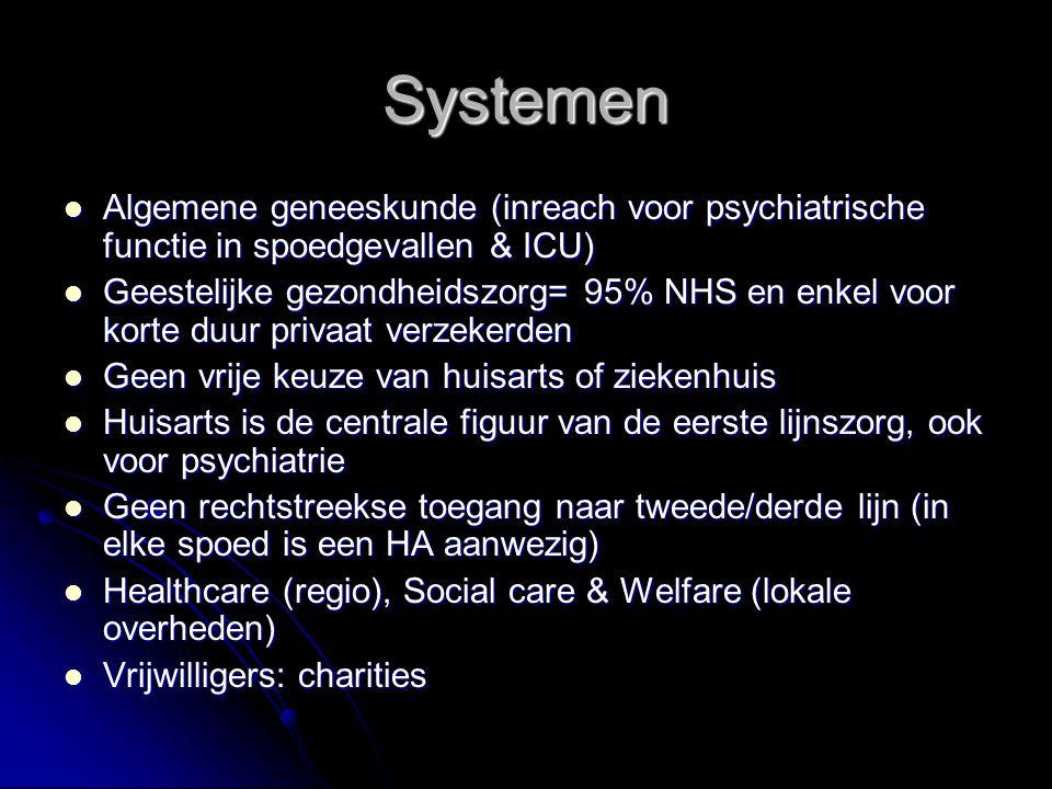 Systemen Algemene geneeskunde (inreach voor psychiatrische functie in spoedgevallen & ICU) Algemene geneeskunde (inreach voor psychiatrische functie in spoedgevallen & ICU) Geestelijke gezondheidszorg= 95% NHS en enkel voor korte duur privaat verzekerden Geestelijke gezondheidszorg= 95% NHS en enkel voor korte duur privaat verzekerden Geen vrije keuze van huisarts of ziekenhuis Geen vrije keuze van huisarts of ziekenhuis Huisarts is de centrale figuur van de eerste lijnszorg, ook voor psychiatrie Huisarts is de centrale figuur van de eerste lijnszorg, ook voor psychiatrie Geen rechtstreekse toegang naar tweede/derde lijn (in elke spoed is een HA aanwezig) Geen rechtstreekse toegang naar tweede/derde lijn (in elke spoed is een HA aanwezig) Healthcare (regio), Social care & Welfare (lokale overheden) Healthcare (regio), Social care & Welfare (lokale overheden) Vrijwilligers: charities Vrijwilligers: charities