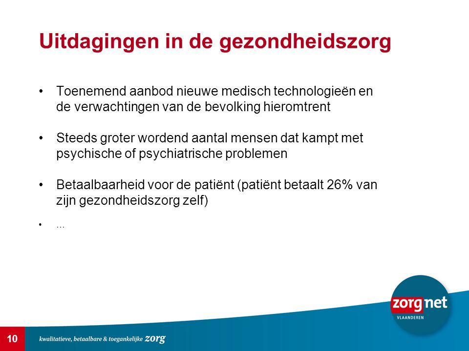 10 Uitdagingen in de gezondheidszorg Toenemend aanbod nieuwe medisch technologieën en de verwachtingen van de bevolking hieromtrent Steeds groter word