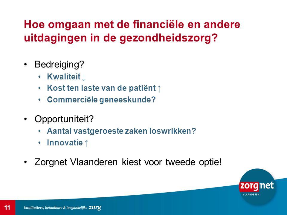 11 Hoe omgaan met de financiële en andere uitdagingen in de gezondheidszorg? Bedreiging? Kwaliteit ↓ Kost ten laste van de patiënt ↑ Commerciële genee