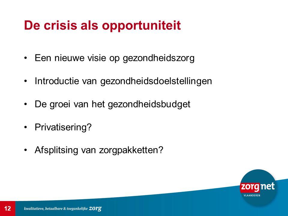 12 De crisis als opportuniteit Een nieuwe visie op gezondheidszorg Introductie van gezondheidsdoelstellingen De groei van het gezondheidsbudget Privat