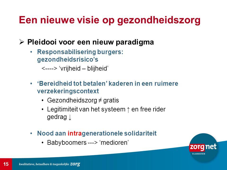 15 Een nieuwe visie op gezondheidszorg  Pleidooi voor een nieuw paradigma Responsabilisering burgers: gezondheidsrisico's 'vrijheid – blijheid' 'Bere