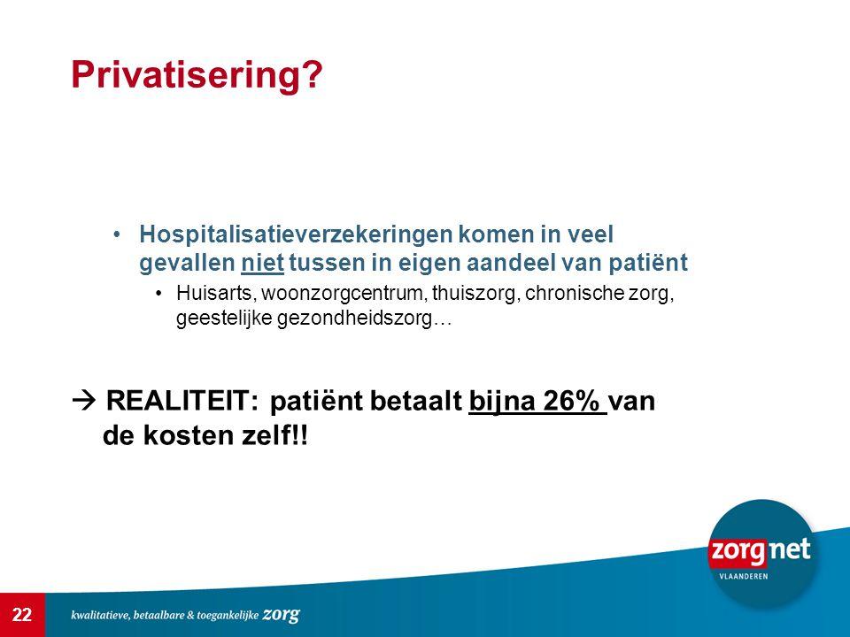 22 Privatisering? Hospitalisatieverzekeringen komen in veel gevallen niet tussen in eigen aandeel van patiënt Huisarts, woonzorgcentrum, thuiszorg, ch