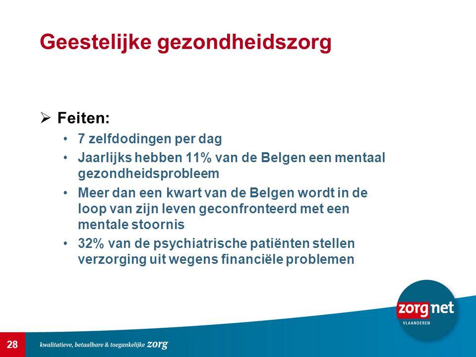 28 Geestelijke gezondheidszorg  Feiten: 7 zelfdodingen per dag Jaarlijks hebben 11% van de Belgen een mentaal gezondheidsprobleem Meer dan een kwart