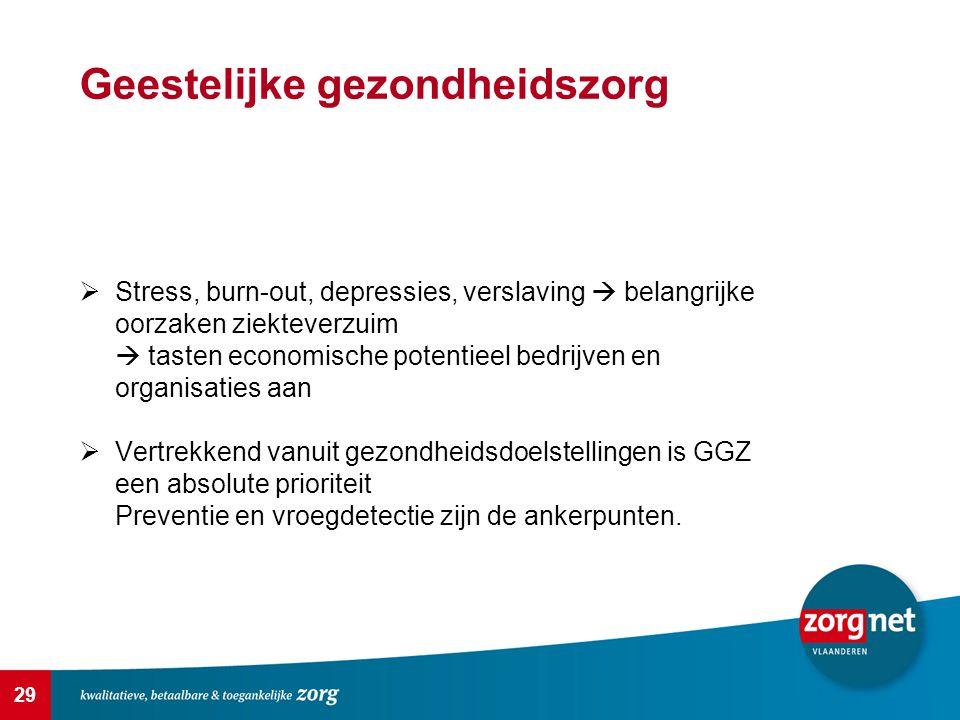 29 Geestelijke gezondheidszorg  Stress, burn-out, depressies, verslaving  belangrijke oorzaken ziekteverzuim  tasten economische potentieel bedrijv
