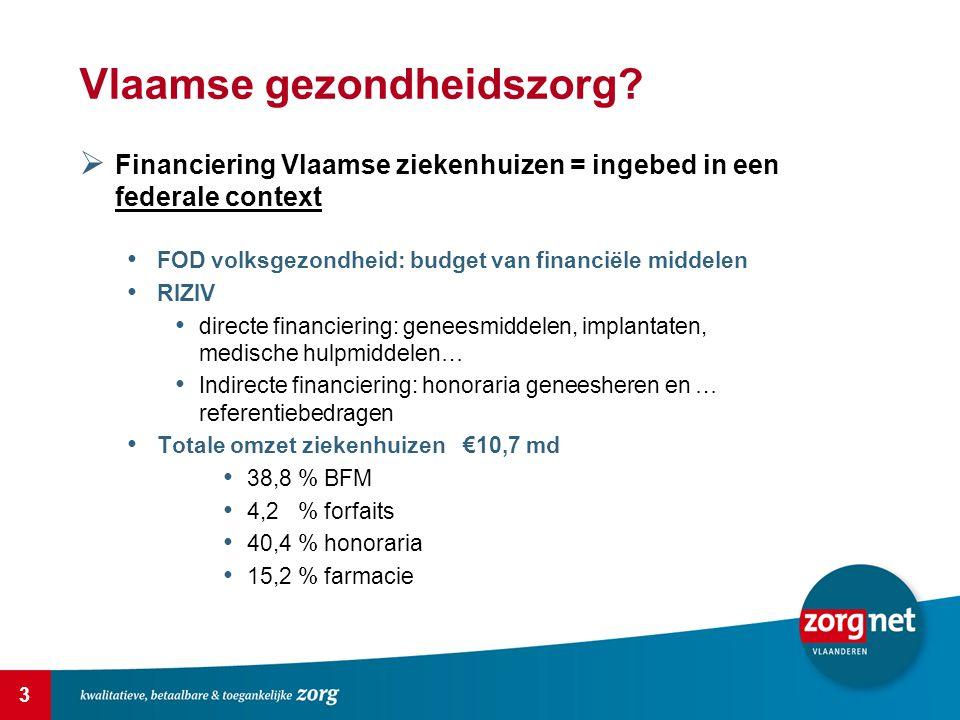 3 Vlaamse gezondheidszorg?  Financiering Vlaamse ziekenhuizen = ingebed in een federale context FOD volksgezondheid: budget van financiële middelen R