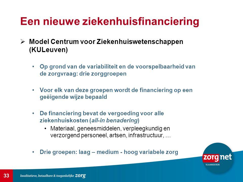 33 Een nieuwe ziekenhuisfinanciering  Model Centrum voor Ziekenhuiswetenschappen (KULeuven) Op grond van de variabiliteit en de voorspelbaarheid van