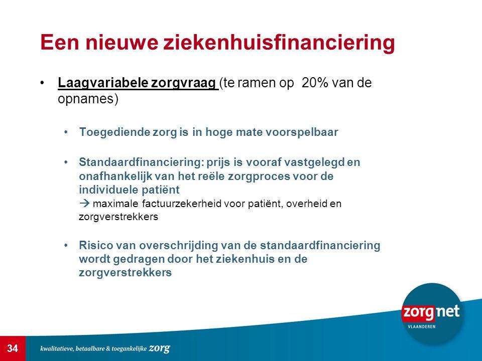 34 Een nieuwe ziekenhuisfinanciering Laagvariabele zorgvraag (te ramen op 20% van de opnames) Toegediende zorg is in hoge mate voorspelbaar Standaardf