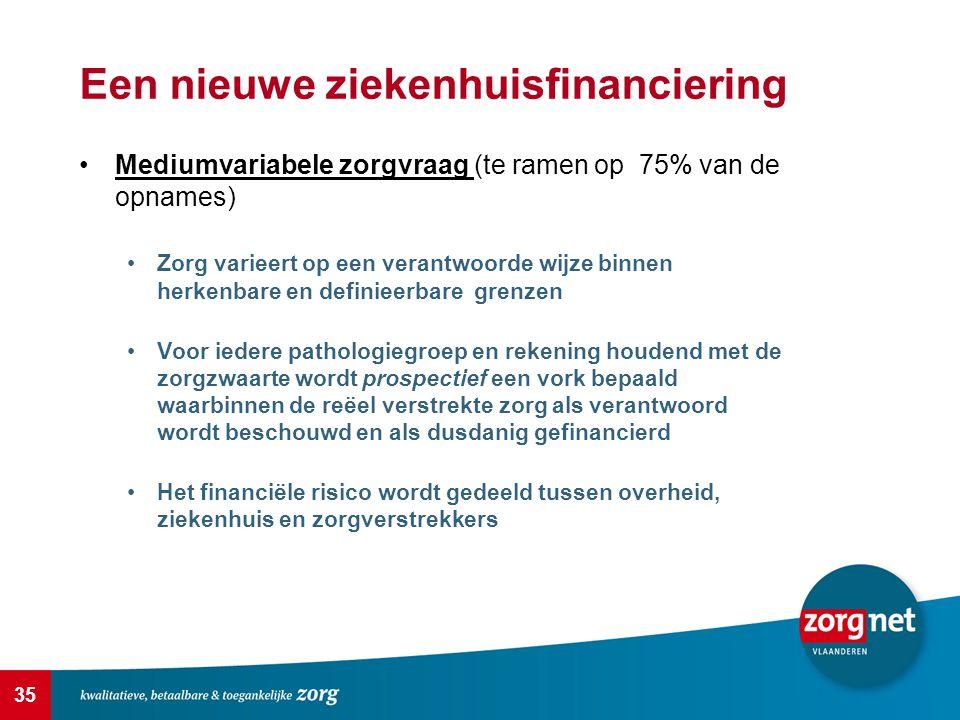 35 Een nieuwe ziekenhuisfinanciering Mediumvariabele zorgvraag (te ramen op 75% van de opnames) Zorg varieert op een verantwoorde wijze binnen herkenb